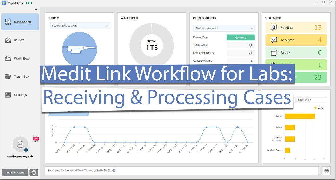 Medit Link Workflow for Labs: Receiving and Processing Cases