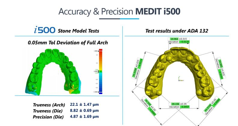 Medit i500 Accuracy and Precision